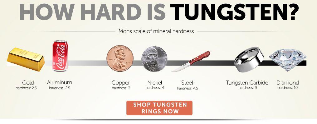 Tungsten Rings Palladium Wedding Bands