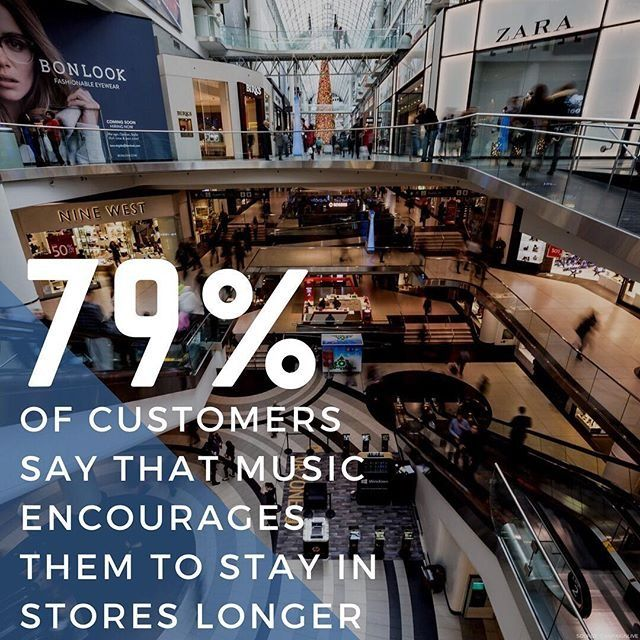 Smart Music Playlist For Stores