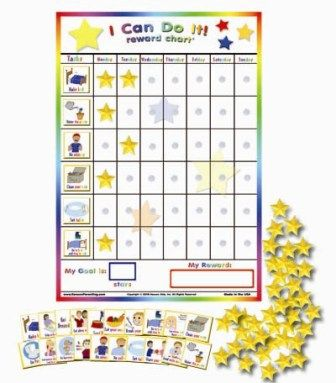 My all time favorite reward chart!  You can buy supplemental task packets for school, behavior, chores, etc.  Very effective for kids of all ages!
