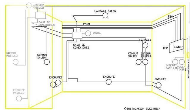 Vista topogr fica sal n instalaciones electricidad - Instalacion electrica vista ...