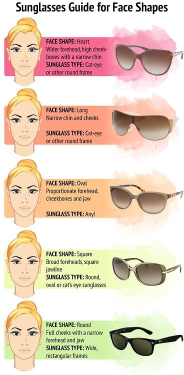 7164bf75690 How to choose the right sunglasses