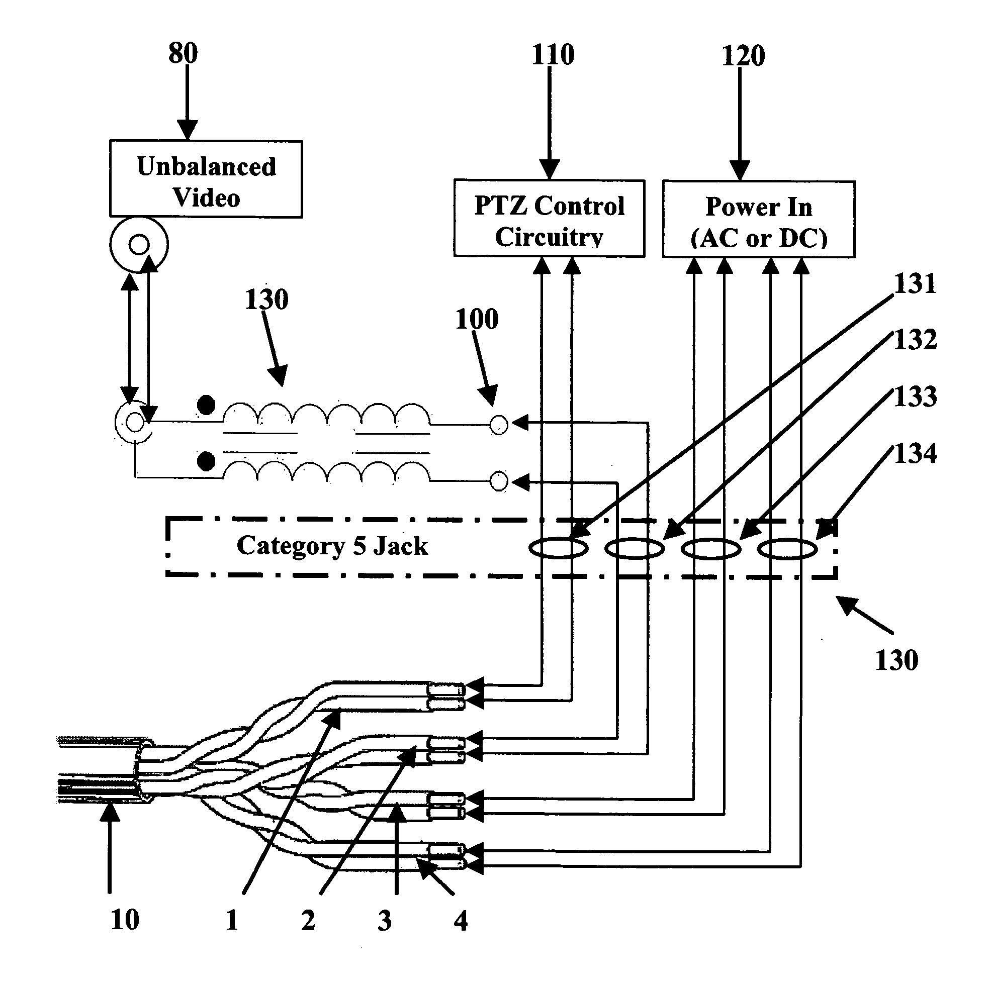 Unique Ac Panel Wiring Diagram
