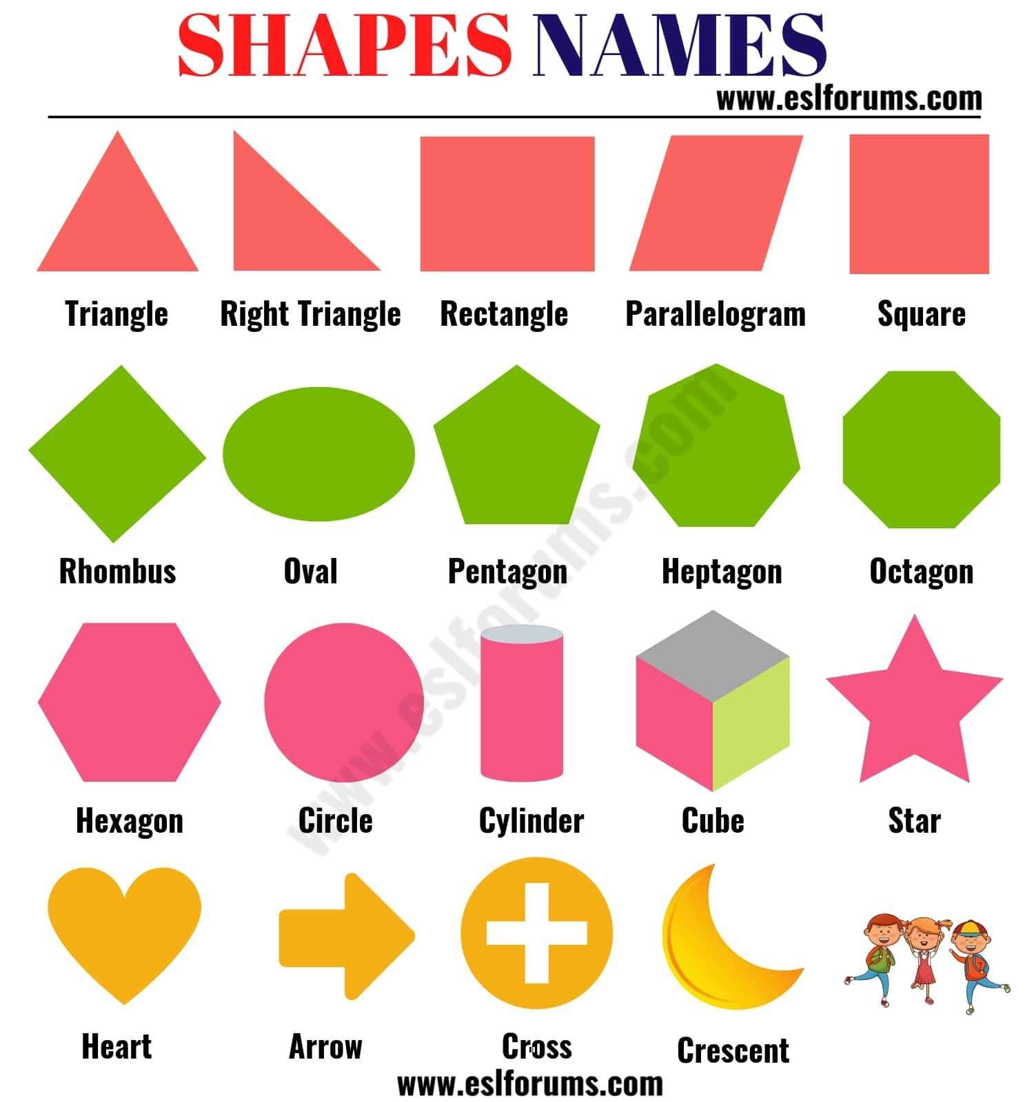 Shapes Names: 20 Important Names of Shapes with Pictures ...
