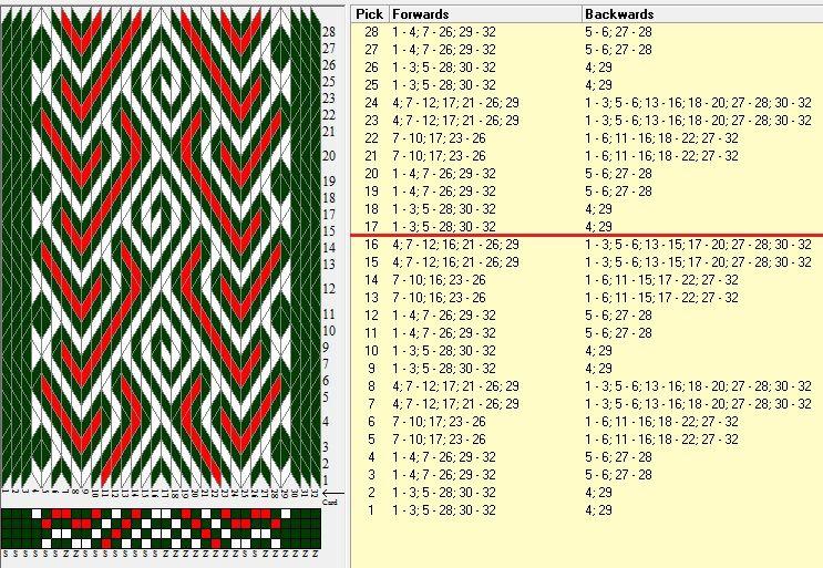 32 tarjetas, 3 colores, repite cada 16 movimientos // sed_1035 diseñado en GTT༺❁