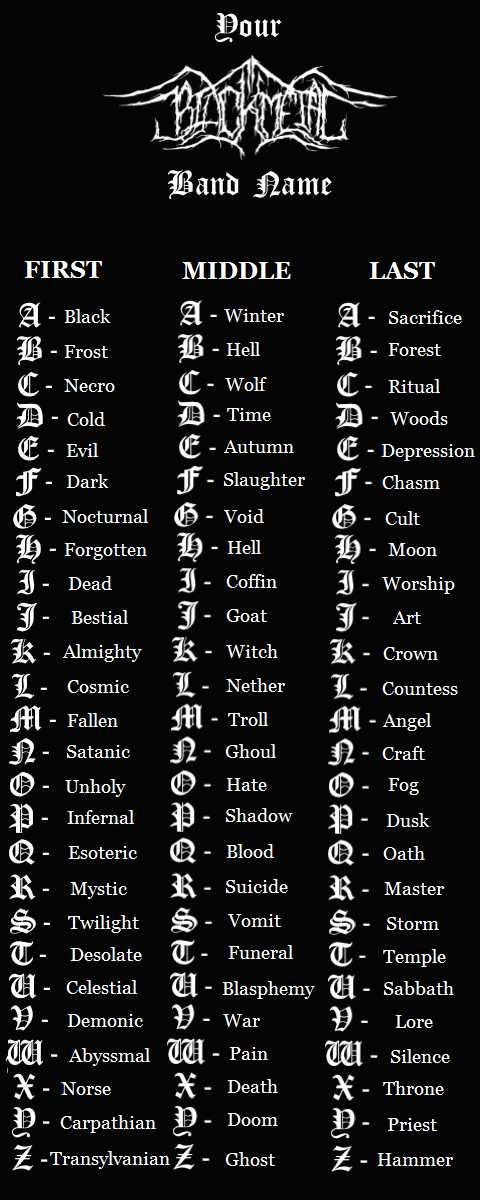 What is your Black Metal name? | Funny name generator