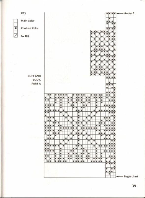 http://knits4kids.com/collection-en/library/album-view/?aid=1325,,,,,,,,,,,,,, DOUBLEMASSA