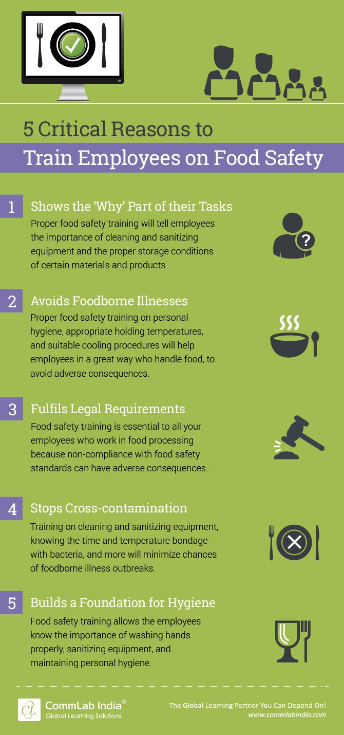 5 Critical Reasons to Train Employees on Food Safety