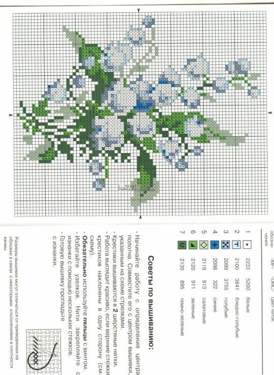 2100 naptár Lily of the valley | ландыши | Pinterest | Cross stitch, Stitch  2100 naptár