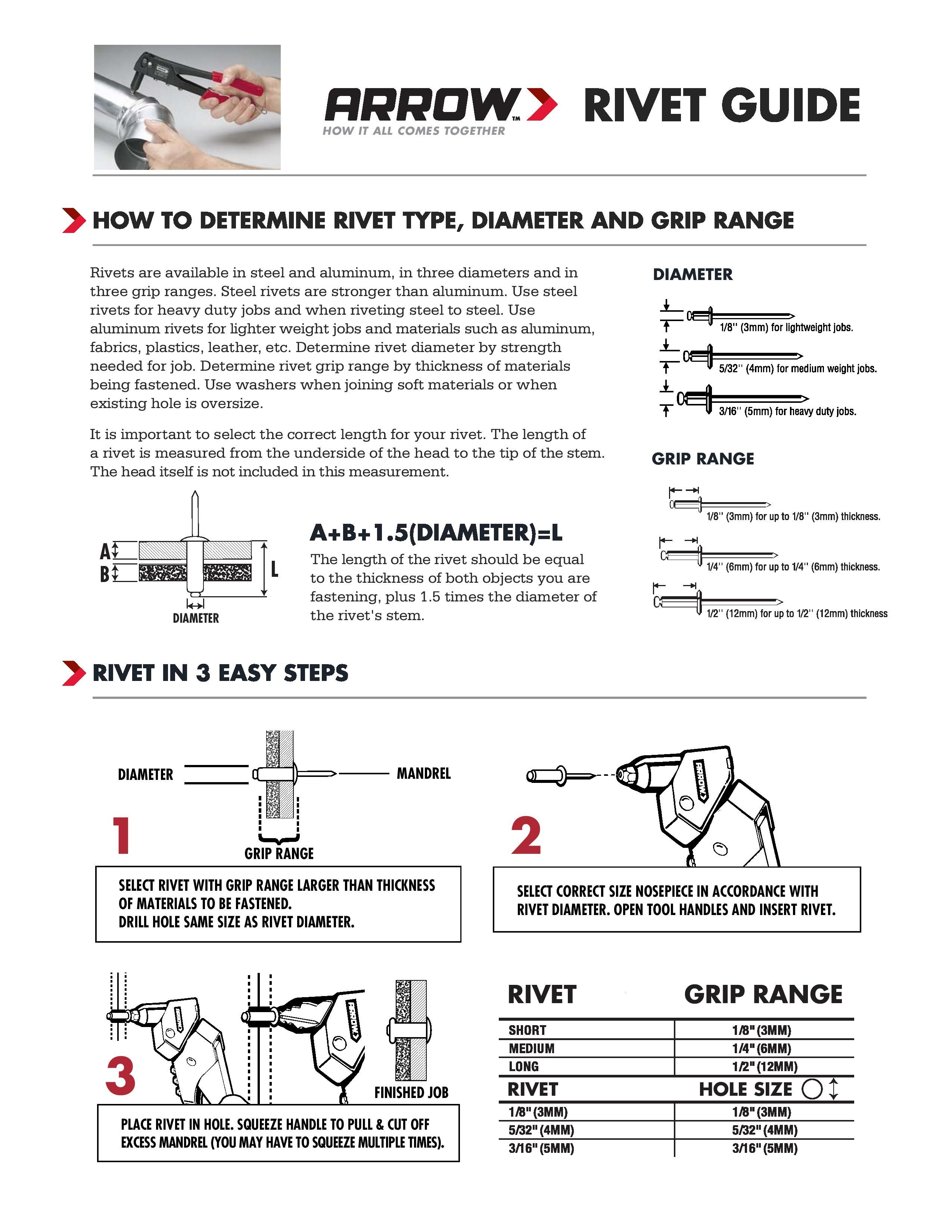 Pin On Tool Tips How To Help