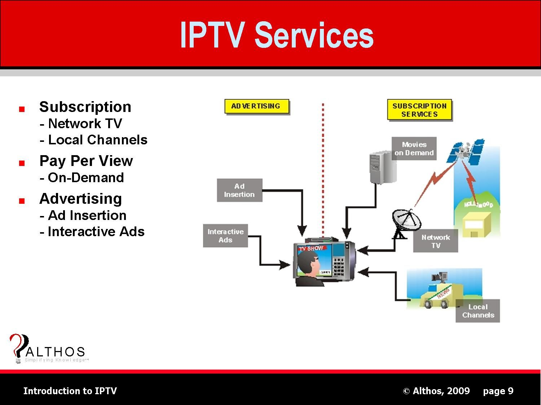 Highest Quality Iptv Service Iptv Reddit - office-center info
