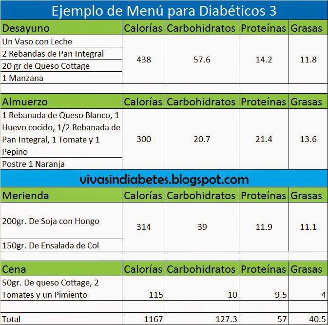 tabla de dieta de diabetes chile vegetariano