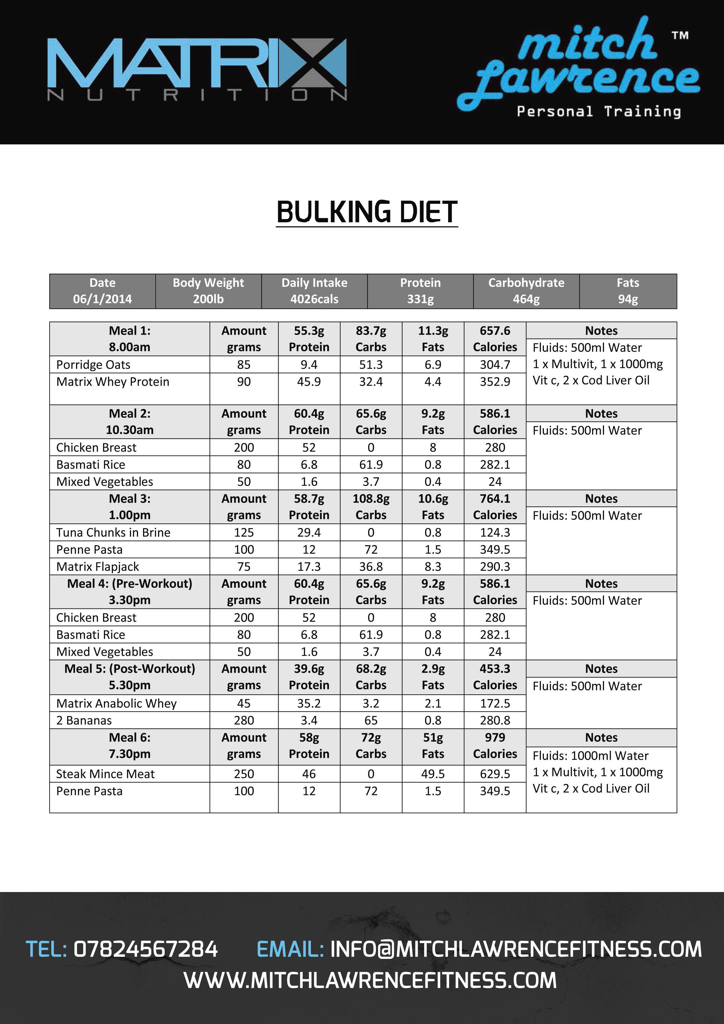 mass gaining diet plan