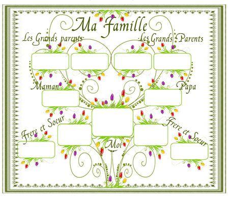 Arbre tulipes arbre g n alogique pinterest tulipes g n alogie et patios - Arbre genealogique dessin ...