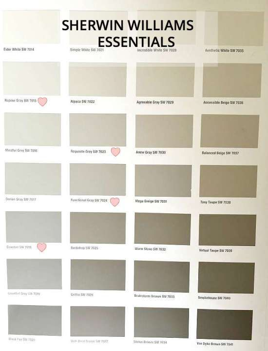 Sherwin williams gray versus greige essentials gray for Beige white paint color