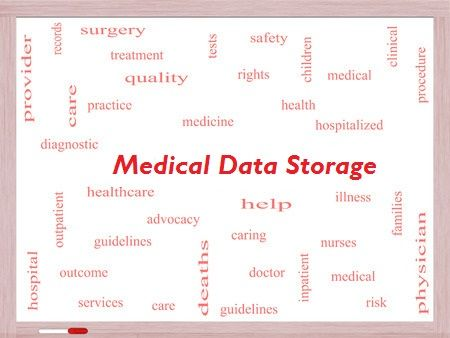 Patient Word Cloud Concept on a Whiteboard with great terms such as medicine, rights, healthcare and madical data storage.#surlink http://surmd.com/surlink.jsp?v=3300