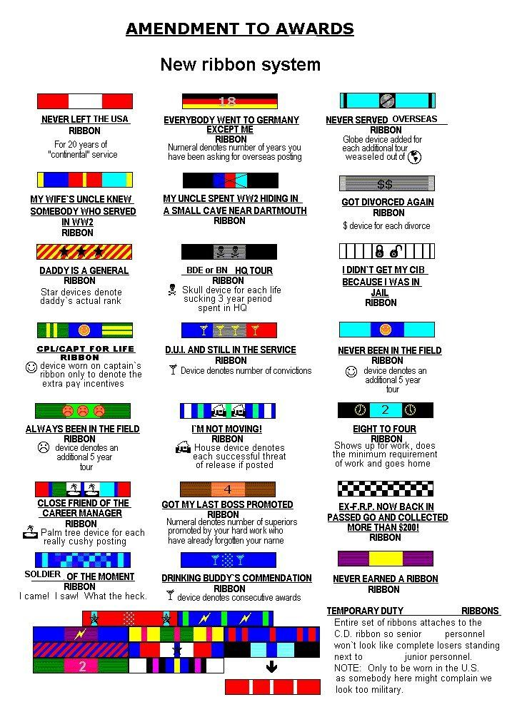 New Military Ribbons Military and Veterans Stuff
