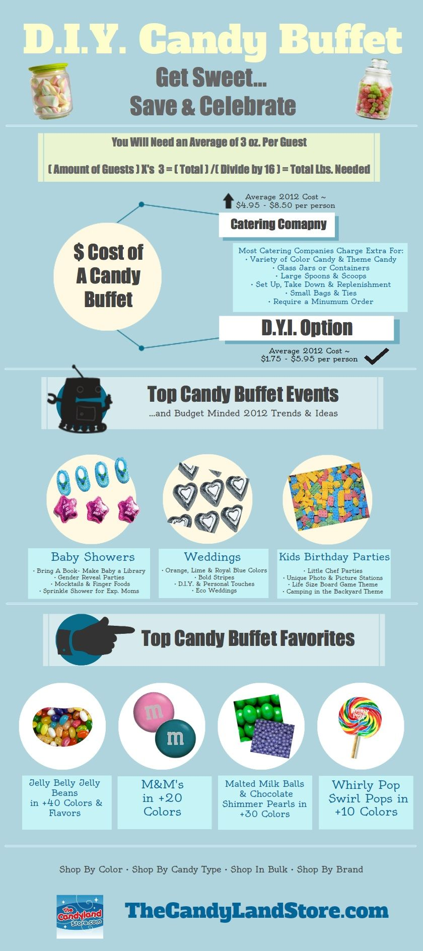 Easy Candy Buffet Tips Using Bulk Do It Yourself Ideas For Wedding Baby