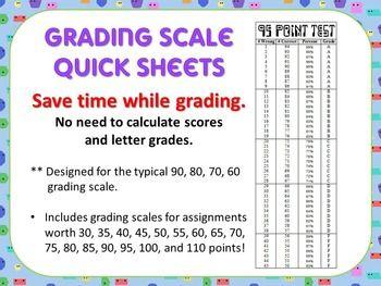 Quick Grade Grading Scale Score Sheets designed for 100 90 80