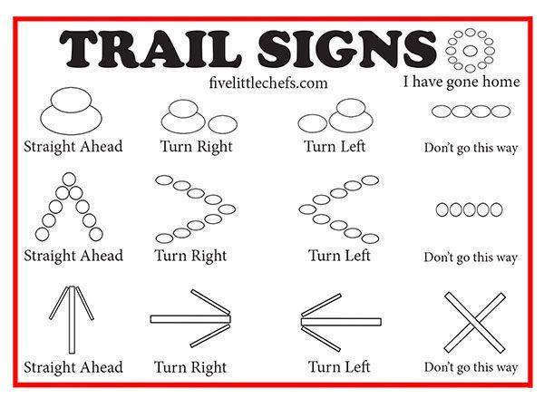 Nature Walk Trail Sign Printable