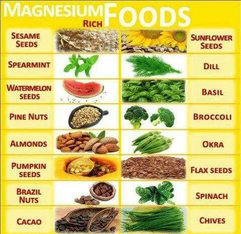 Magnesium food  Magnesium lebensmittel, Gesunde ernährung