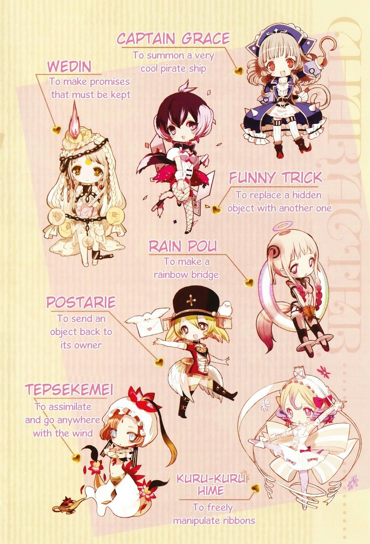 Mgrp Limited Magical Girls 1 Magical Girl Raising Project Magical Girl Character Design