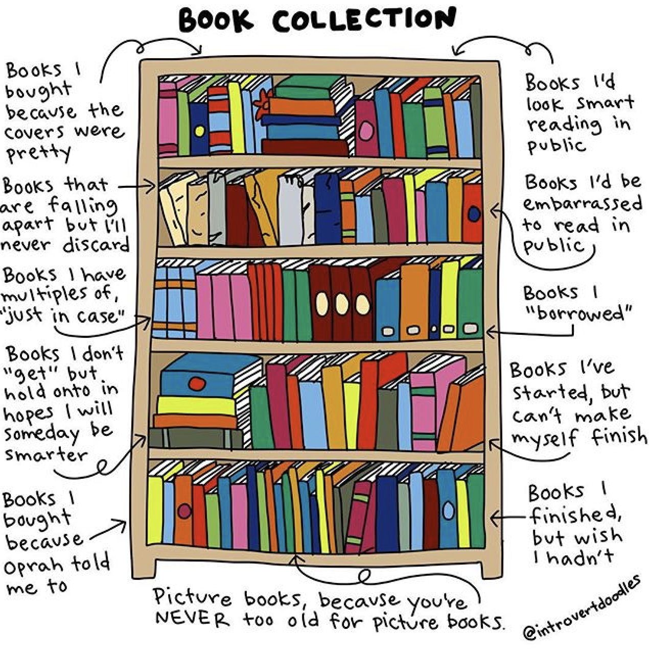 Pin By Mikaela Sula On Bookworms Book Lovers Book Memes Book Nerd Problems