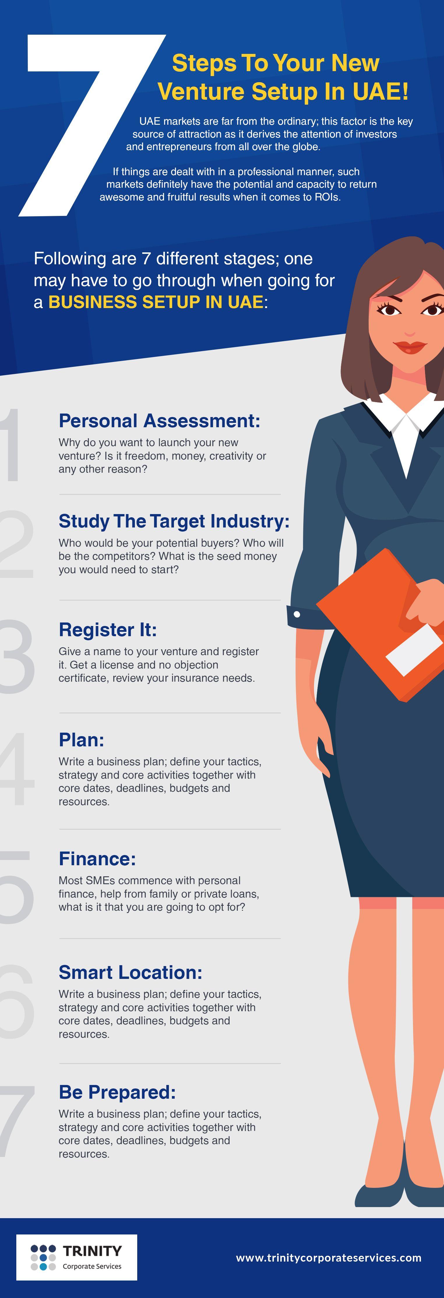 7 Steps To Your New Venture Setup In Uae Uae Setup Business
