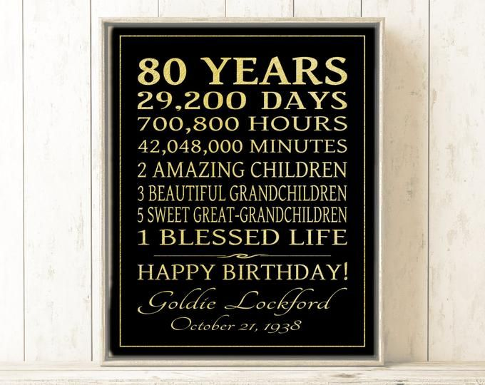 60th BIRTHDAY GIFT Sign Dad Birthday Gift Mom Birthday Print Canvas Personalized Grandpa Birthday Gift Digital File OR Print Custom Gift #grandpabirthdaygifts