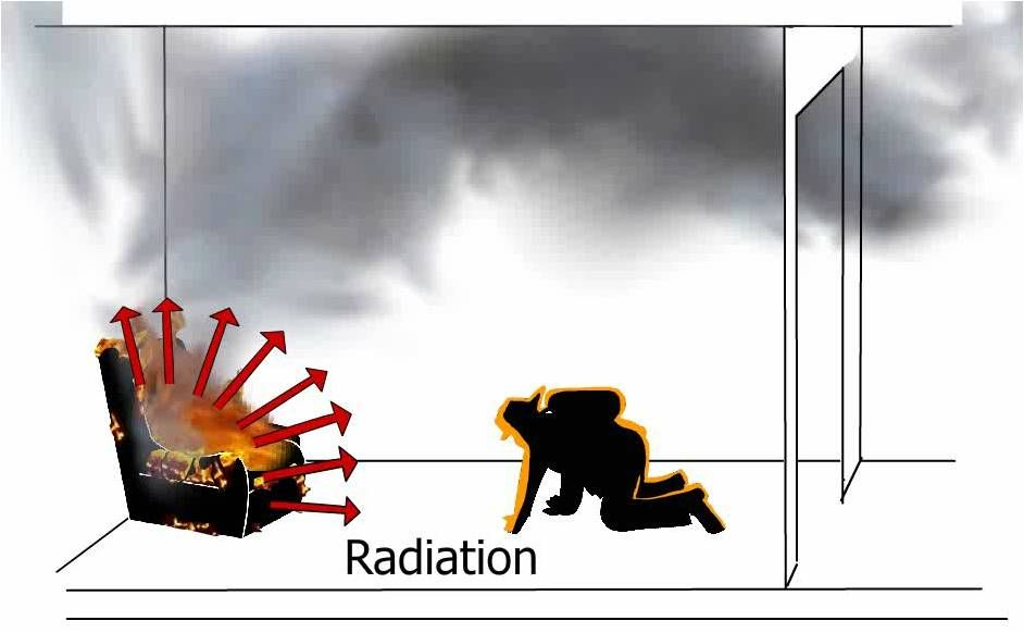 Heat Transfer-Radiation example and equation   Cool Tools for Not-so ...