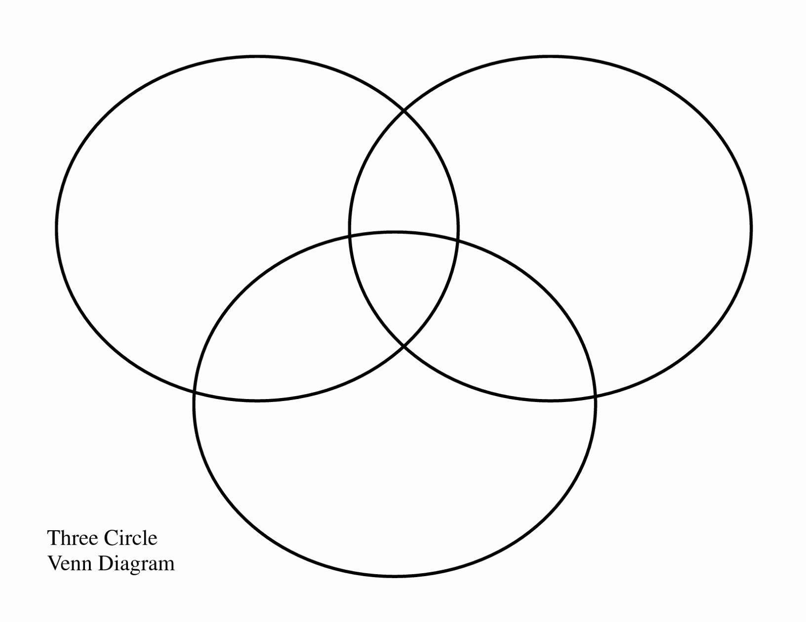 Venn Diagram Template Doc Fresh Printable Blank Venn