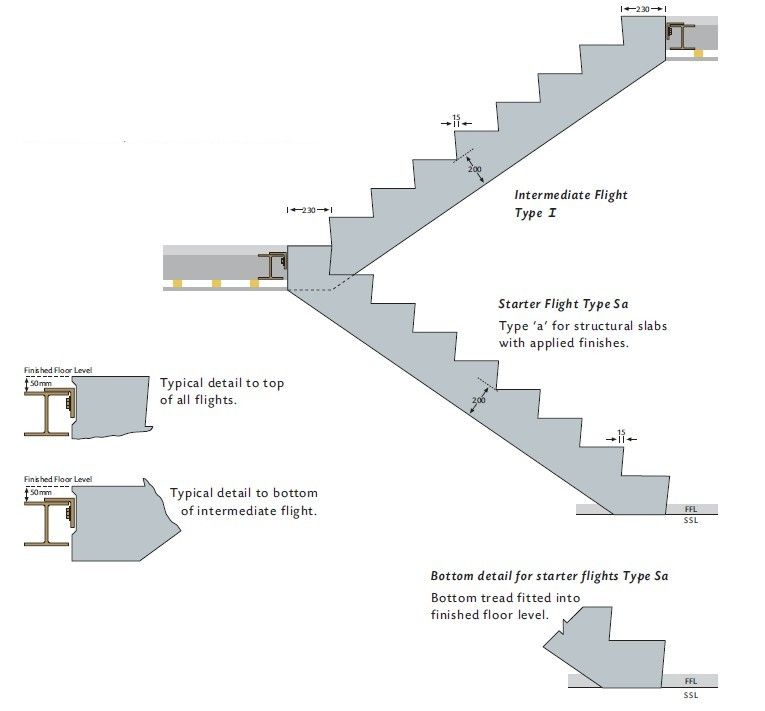 Charming Precast Concrete Stairs Design Precast Stairs