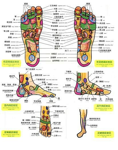 Foot massage points spa pinterest