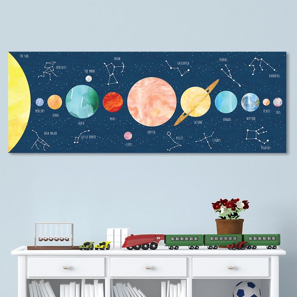 Solar System Mobile Planets Rotate Sun Lights Up Remote Control Timer Great Idea For Kids Room Kid Room Decor Solar System Mobile Kids Room