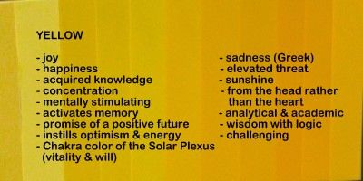 yellow color meanings and symbolism #candlecolormeanings