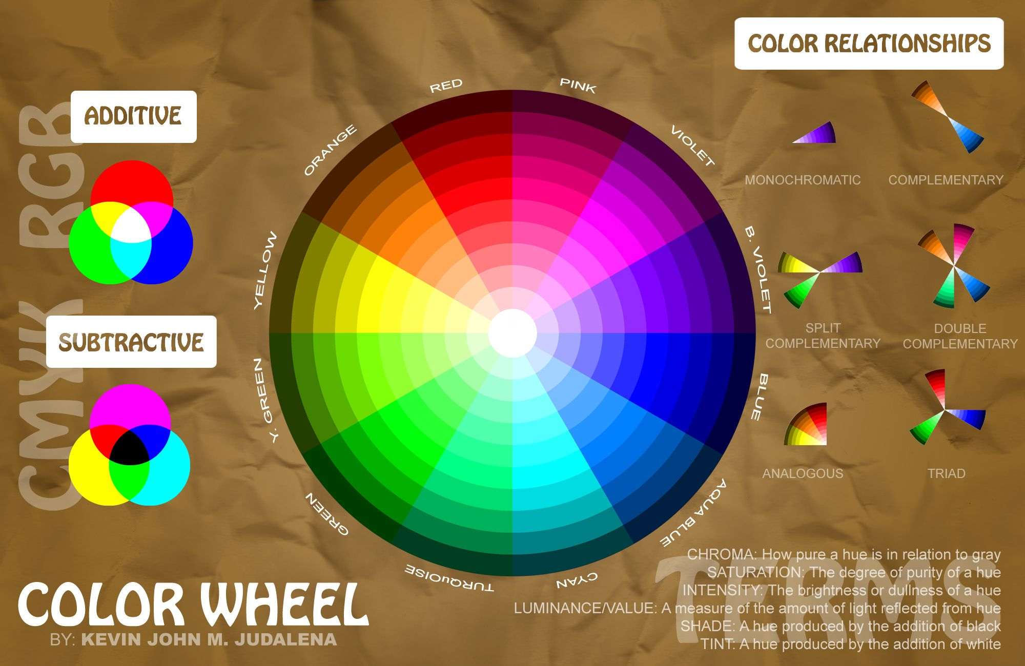 Color Wheel Poster Judalena 2000x1300