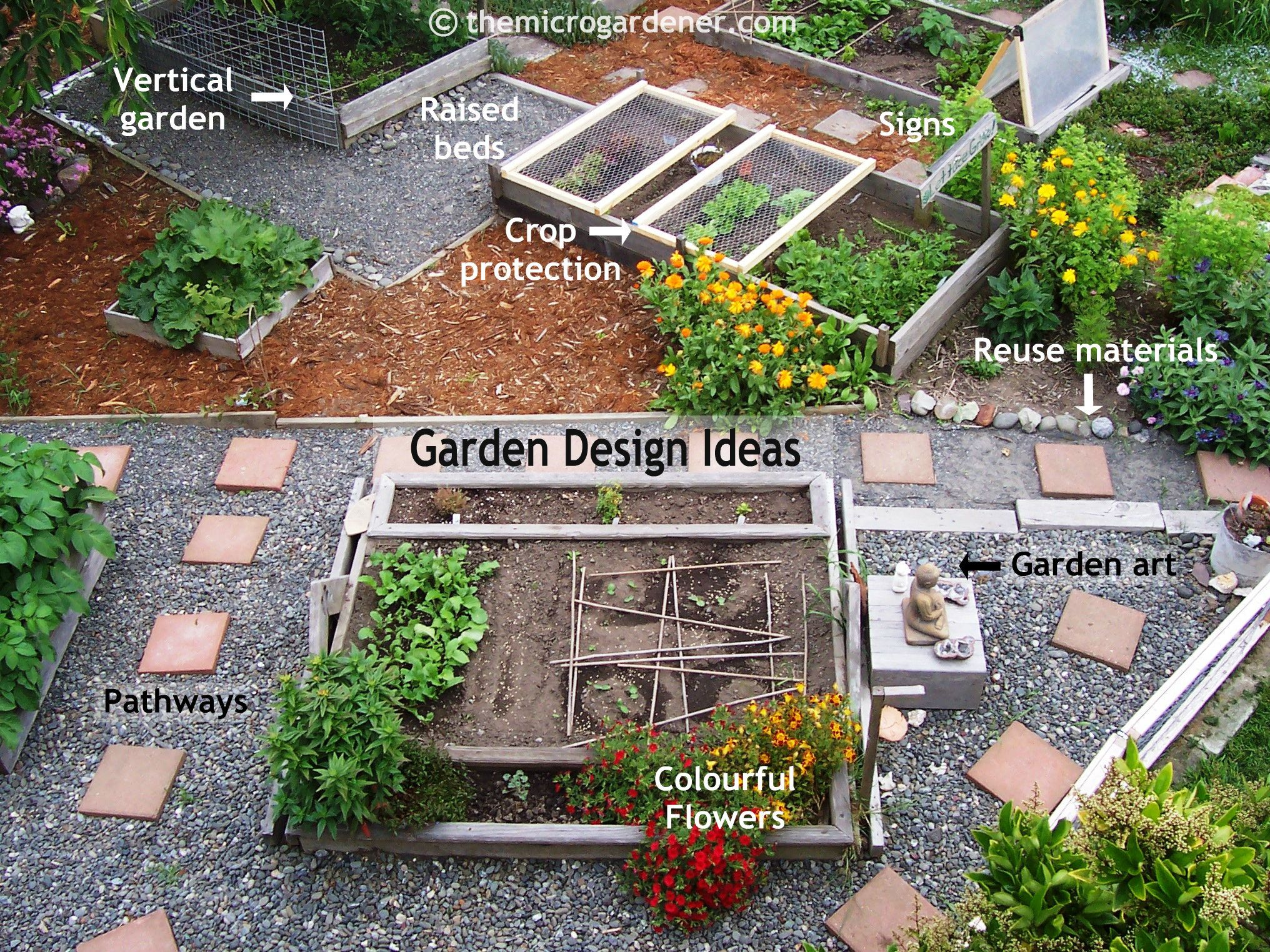 Small garden design ideas on pinterest vertical gardens for Compact garden designs