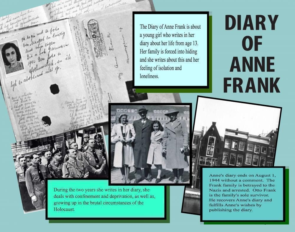 Make A Diary Of Anne Frank Poster Book Report Project Poster