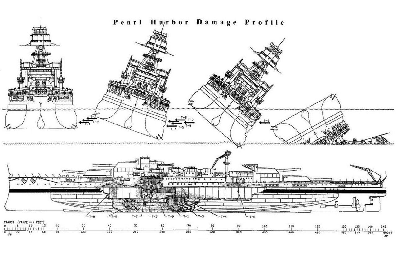 Uss Bb Oklahoma At Pearl Harbor