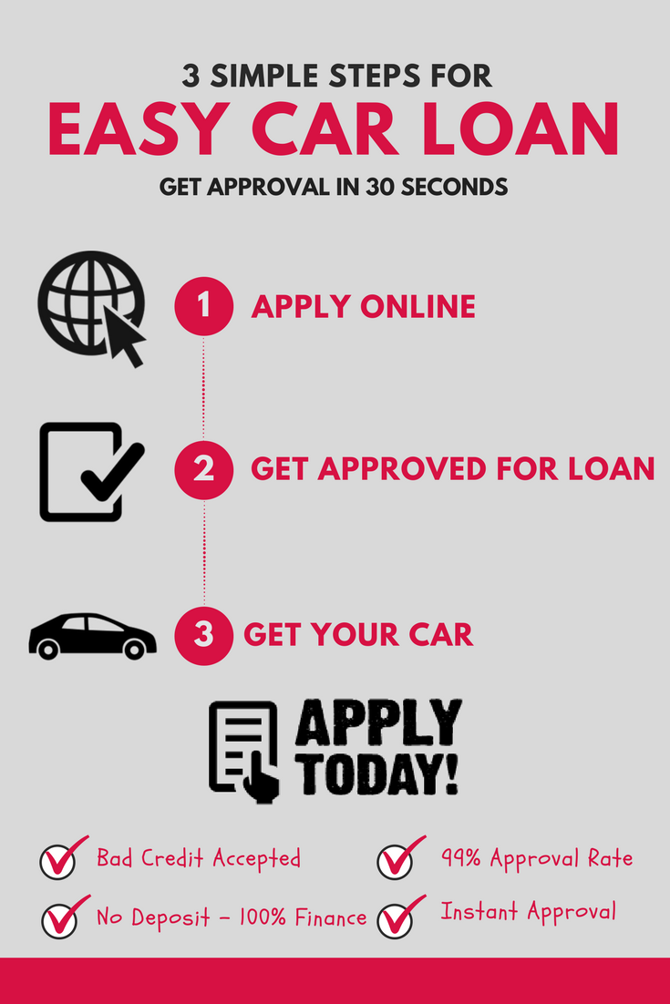 Free Car Loan Application Form Bad Credit Car Loan Best Payday Loans Payday Loans