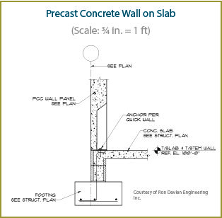 Precast concrete wall on slab design foundations wall for Precast concrete home plans