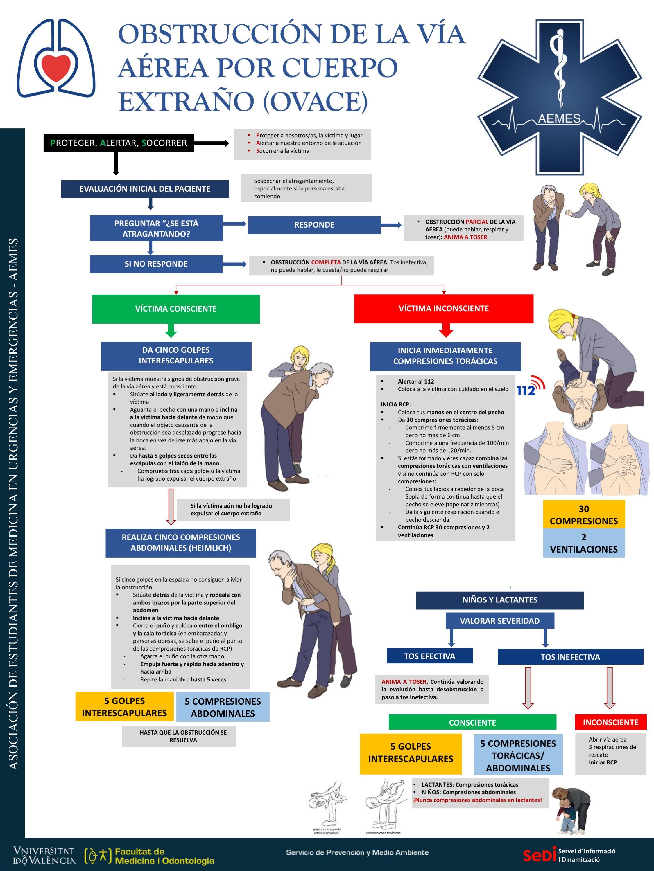 Guía de hipertensión aha 2020 pdf