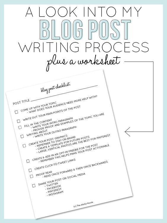 A Look Into My Blog Post Writing Process Heart, Posts and Writing - best of writing invitation worksheet