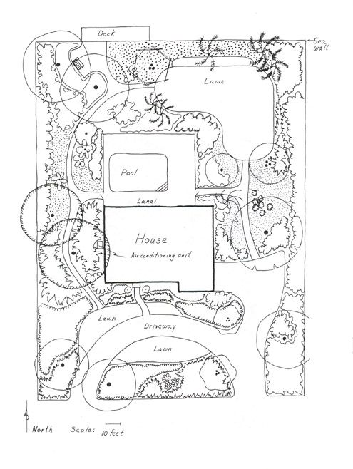 Example Of Landscape Design Drawings