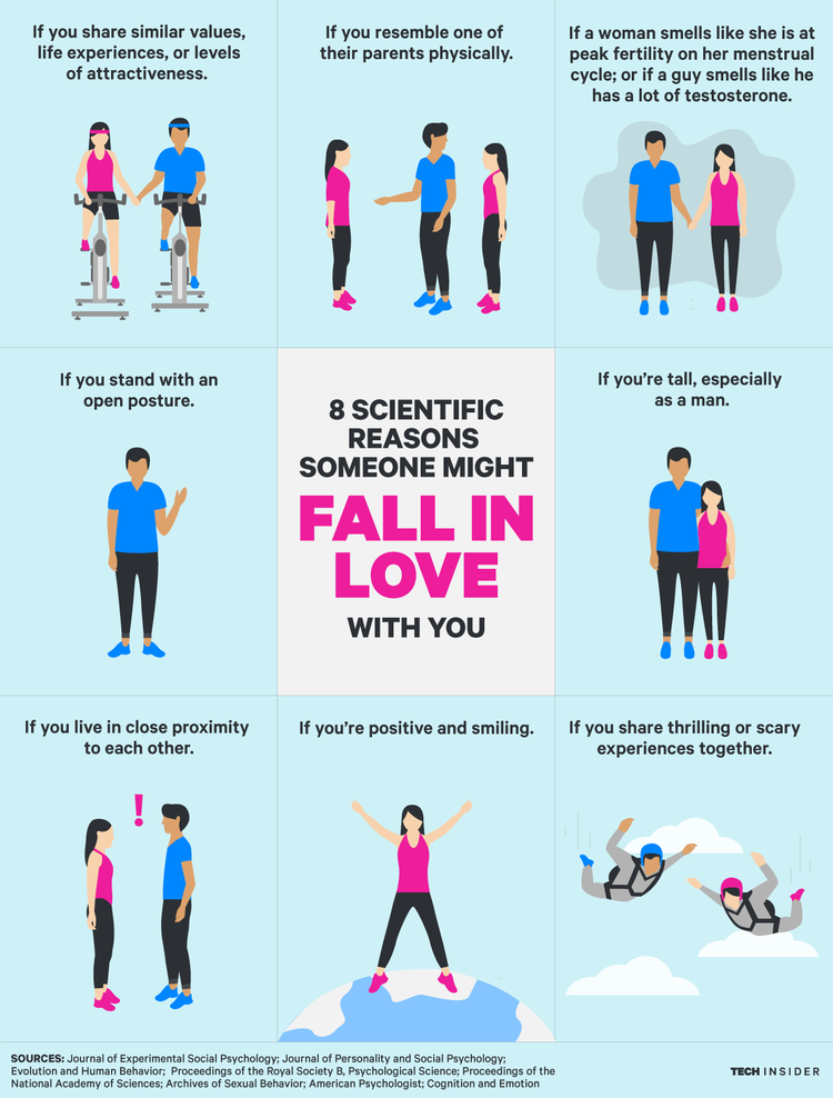 Facts about love scientific 9 Surprising