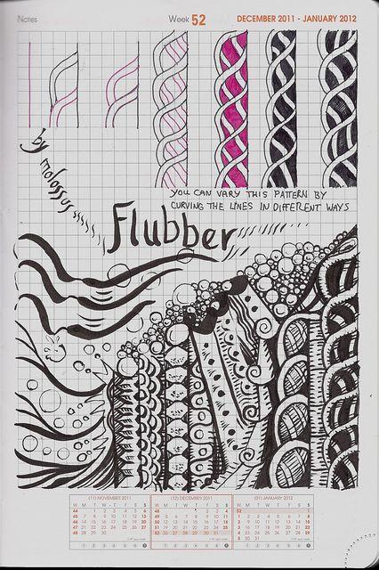 Flubber Tangle Pattern Pinterest Zentangle Zentangle Muster Und