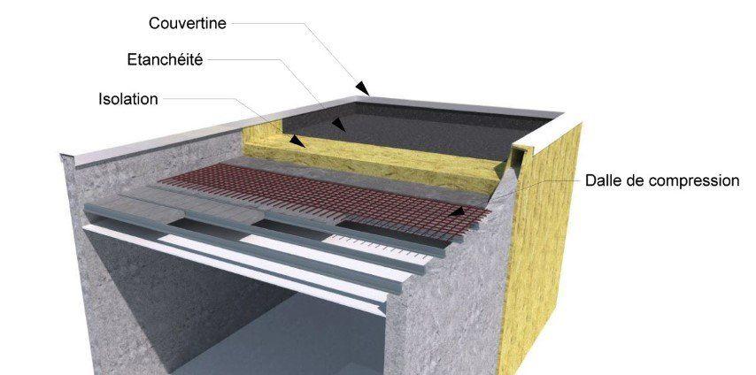 toit terrasse de maison container isolation et tanch it container building a house. Black Bedroom Furniture Sets. Home Design Ideas