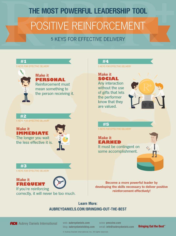 The Most Powerful Leadership Tool Positive Reinforcement 5 Keys