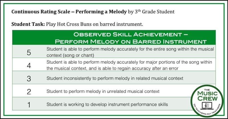 Formative Assessment Strategies for the Music Classroom assess