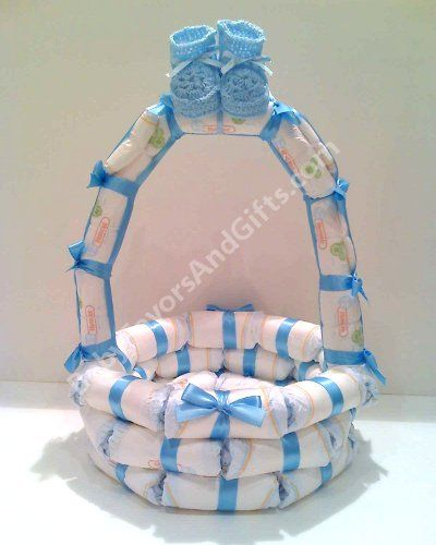 Diaper Basket Baby Shower Gifts And Ideas Baby Shower Baby