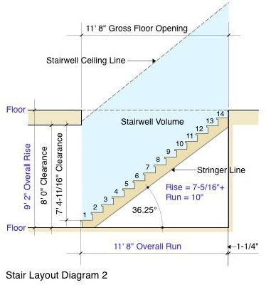 Learn how to calculate and layout a set of stairs in this Stair ...
